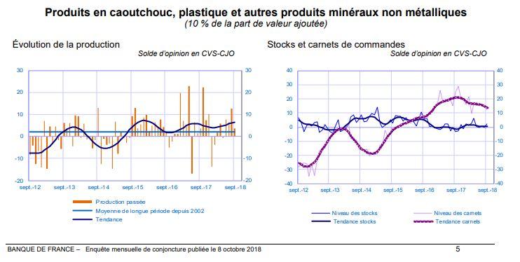 conjoncture-industrie-sectorielle-decembre-2018